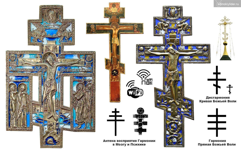 Значение распятия Иисуса Христа